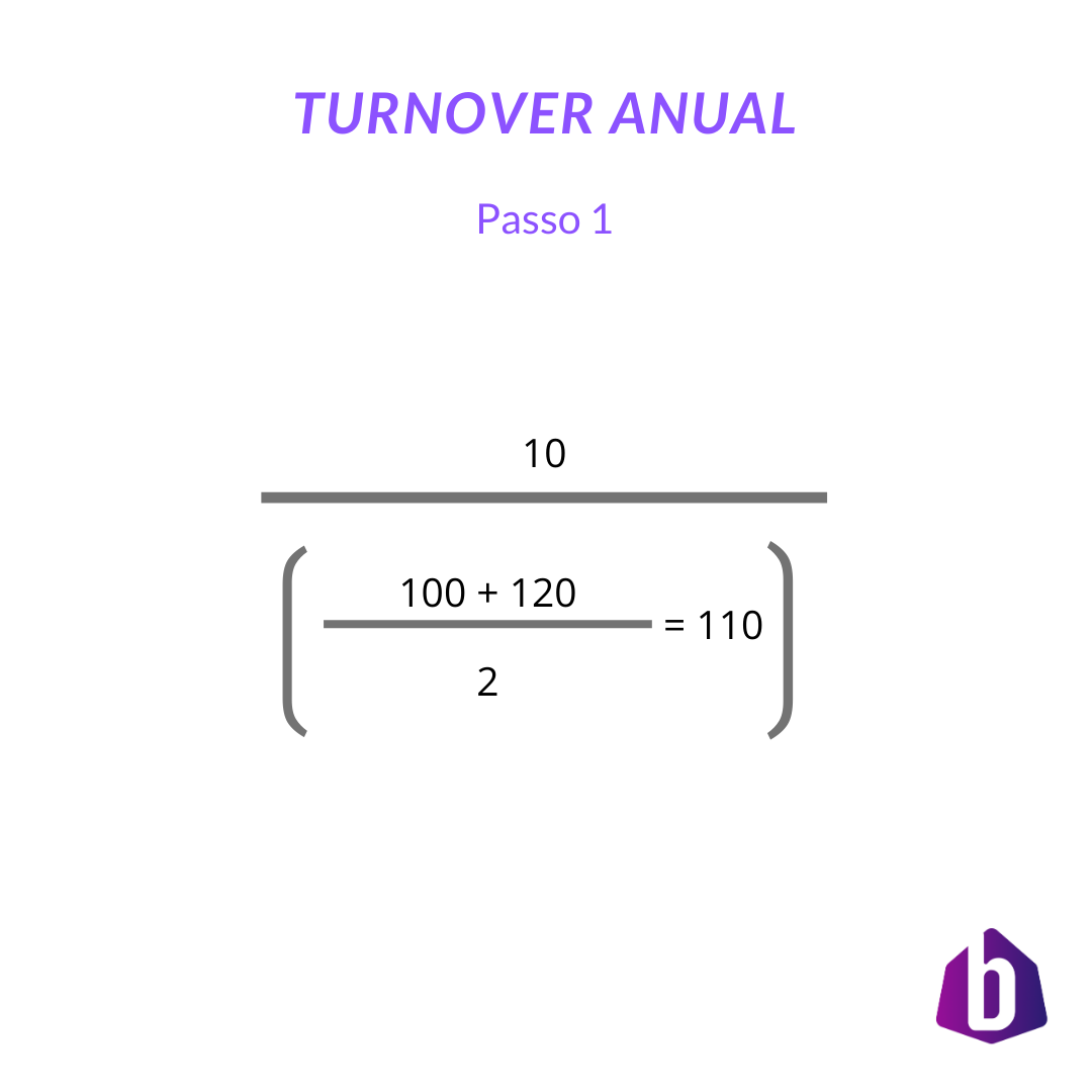 turnover anual passo 1