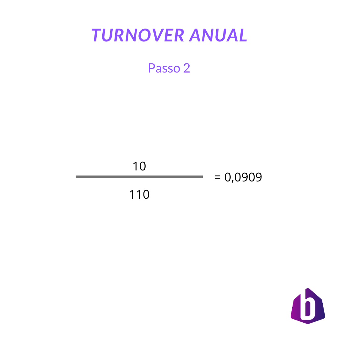 turnover anual passo 2