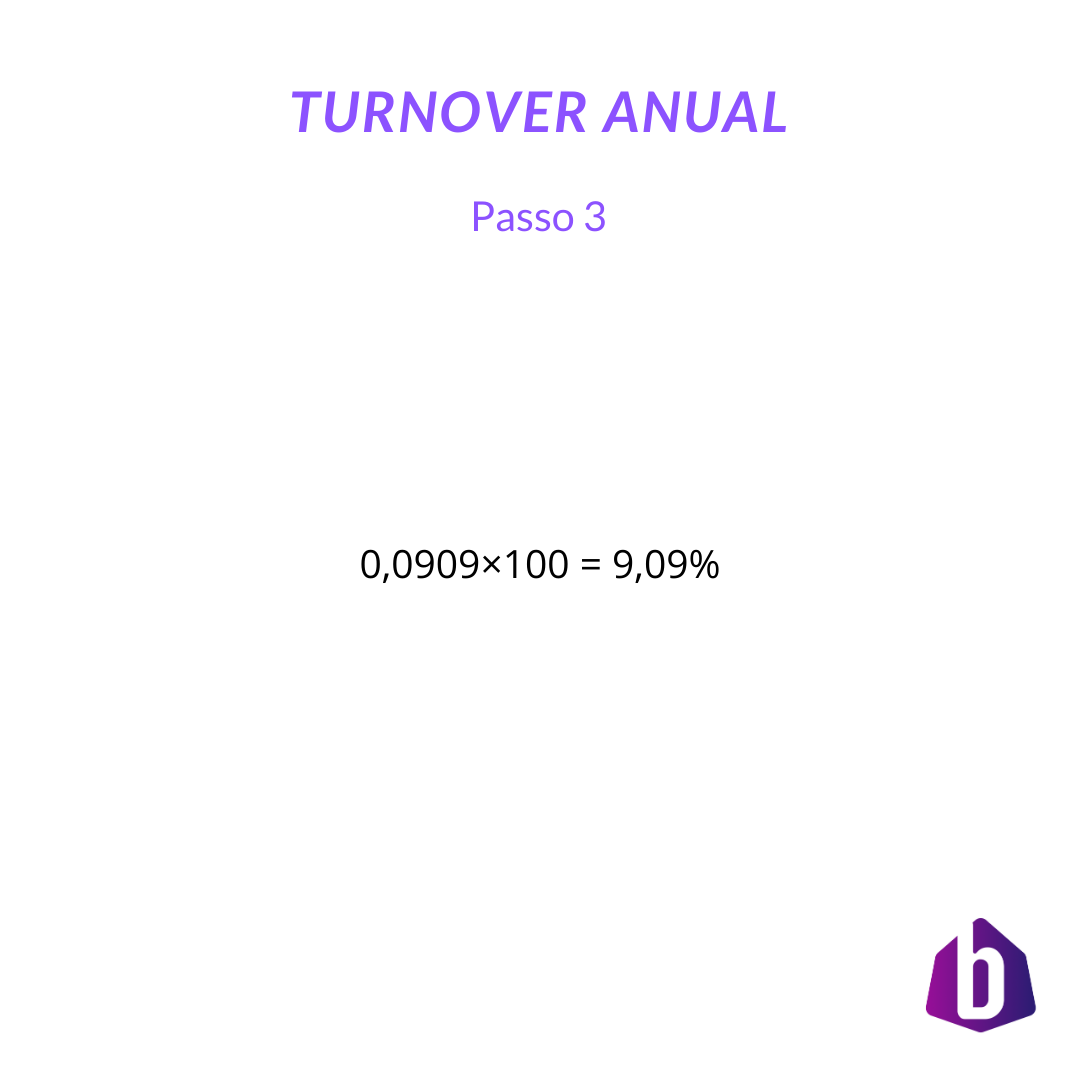 turnover anual passo 3